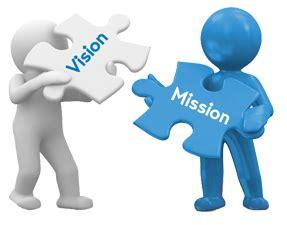 Essay my vision future india